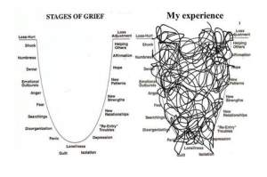 mixed stages of grief