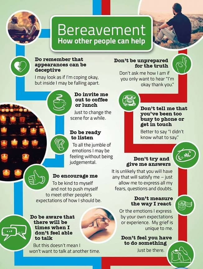 bereavement how others can help graphic