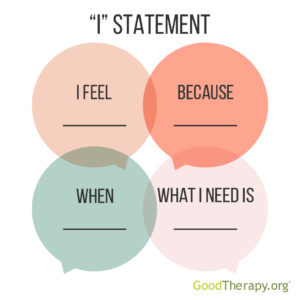 i statments graphic