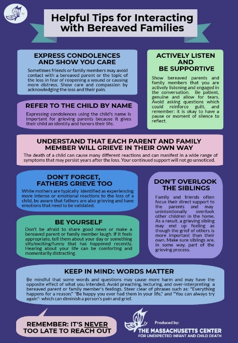 bereaved families infographic