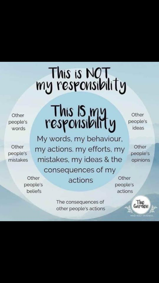 is and is not my responsibility